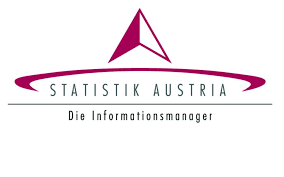 VIS-Erhebung – Meldung der Völkerzahl